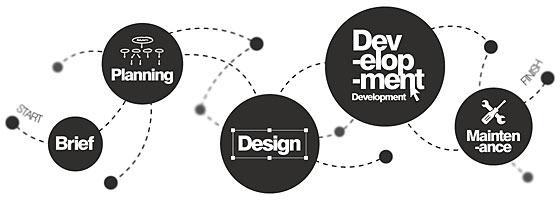 Website_Development_Process